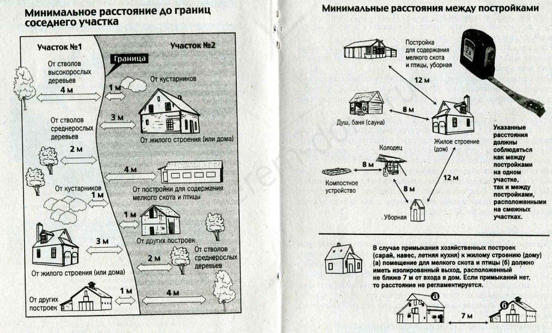 предельно минимальные размеры участков в казани татарстане 2016